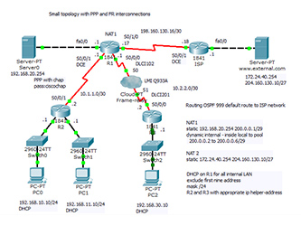 15. PPP and Frame relay in small network
